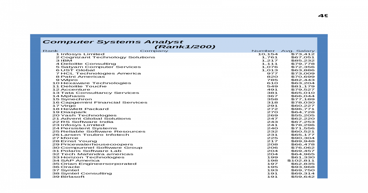 All Colleges h1B 2013 (2) - [XLSX Document]