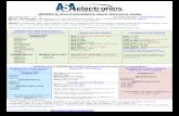 Model Number Reference - [PDF Doent] on